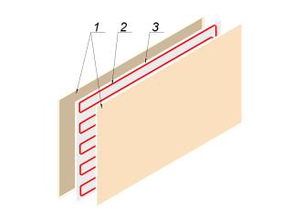 Особенности моделей ECOS